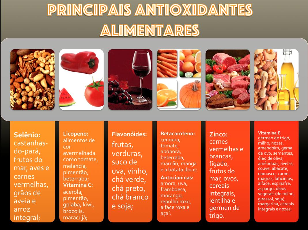 O que s o alimentos antioxidantes lucyane crosara - Antioxidantes alimentos ricos ...